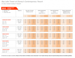 Bay Lake Tower At Disney S Contemporary Resort A