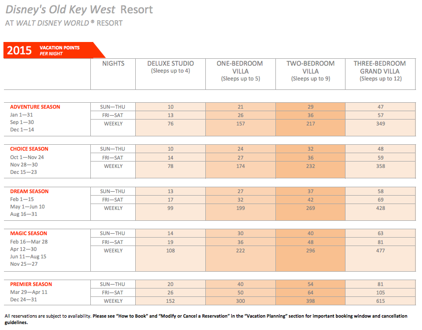 2015 point charts for all dvc resorts a timeshare broker inc